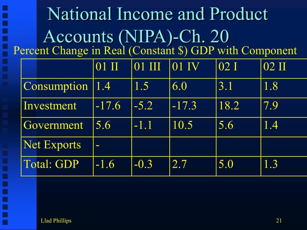 National Income and Product Accounts (NIPA)-Ch. 20