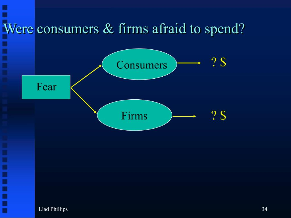 Were consumers & firms afraid to spend?