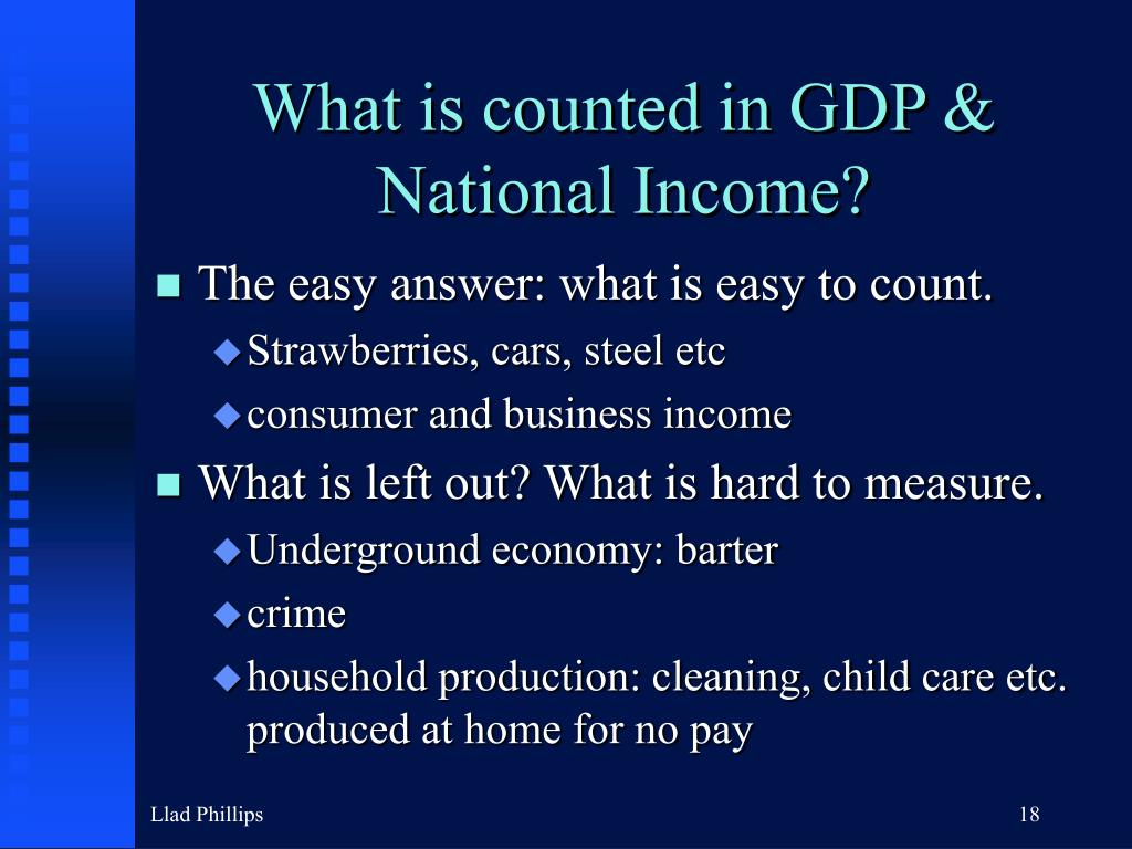 What is counted in GDP & National Income?