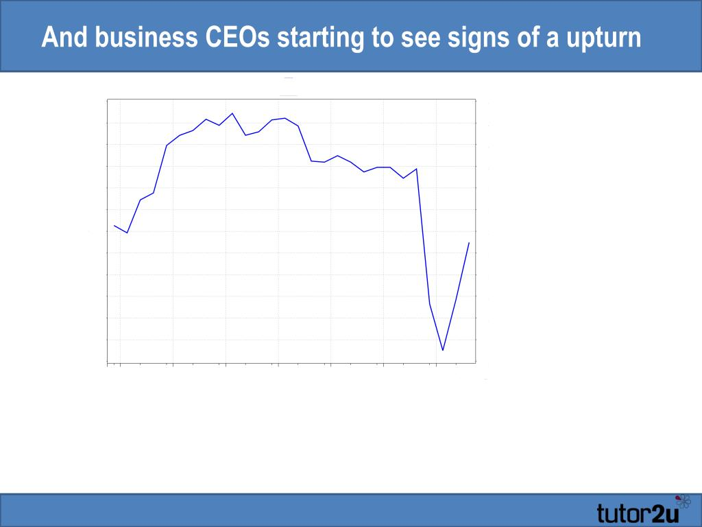 And business CEOs starting to see signs of a upturn