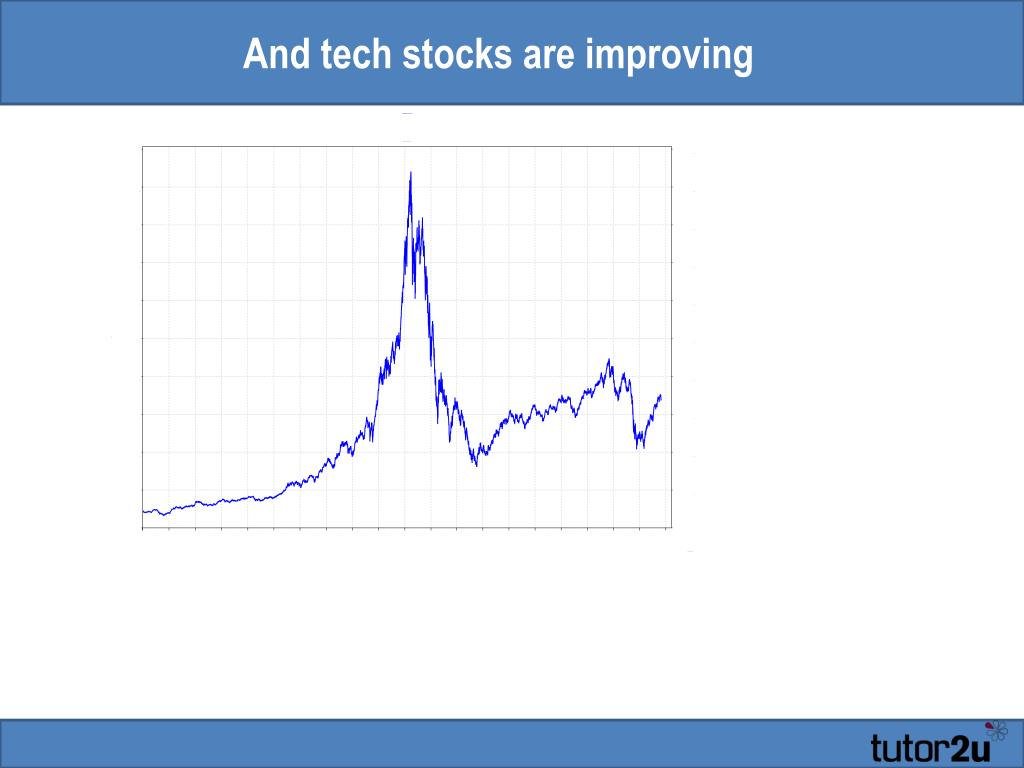 And tech stocks are improving