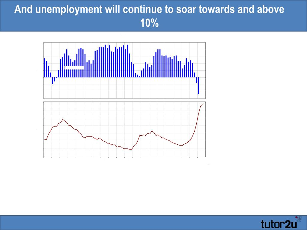 And unemployment will continue to soar towards and above 10%