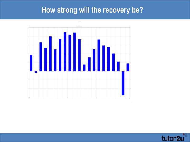How strong will the recovery be