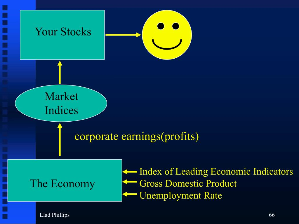 Your Stocks