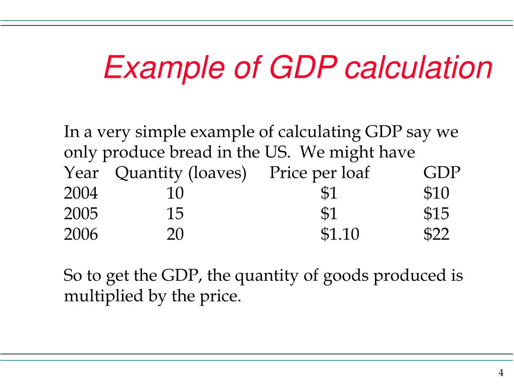 Example of GDP calculation