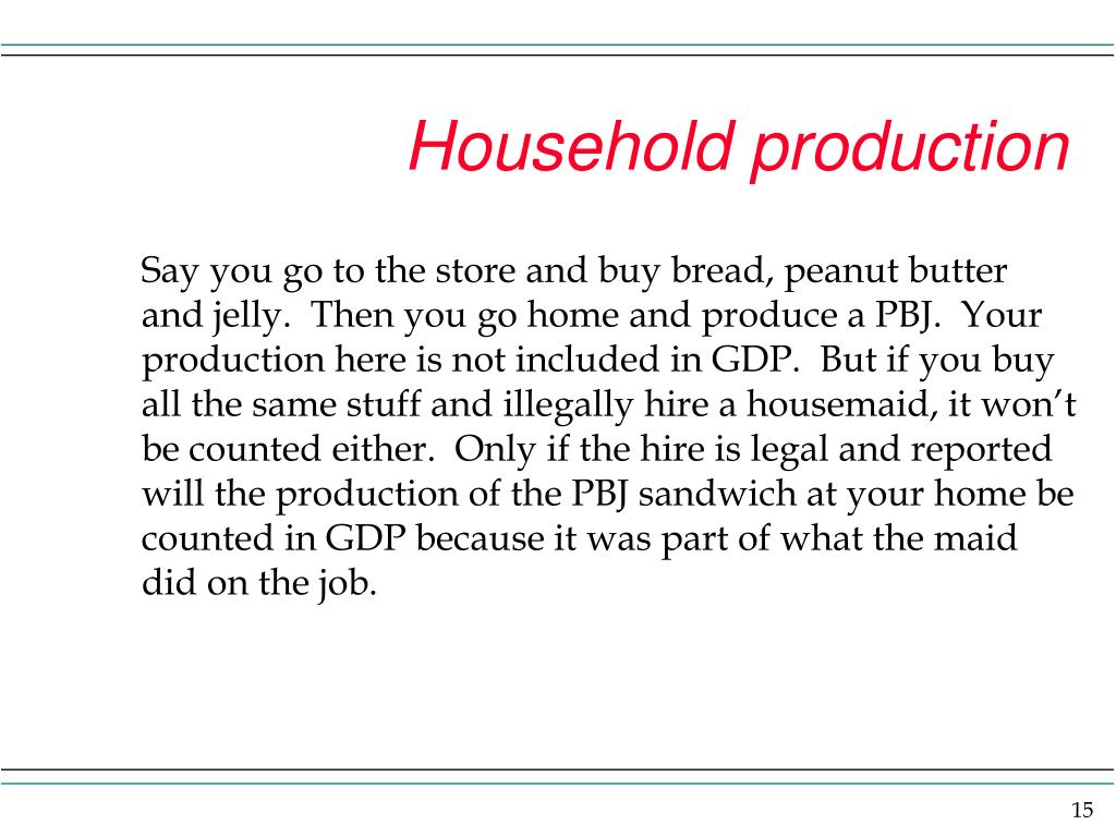 Household production