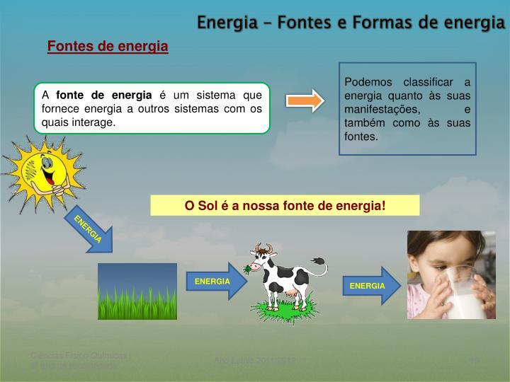 Energia – Fontes e Formas de energia