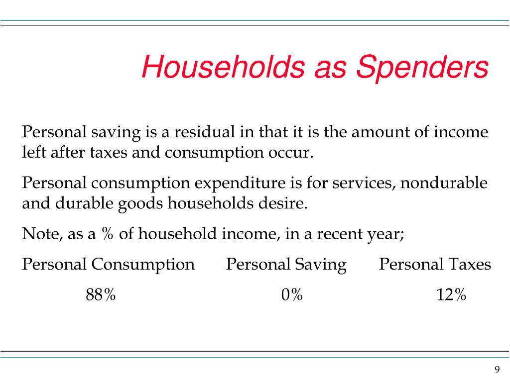 Households as Spenders