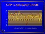 gnp vs agri sector growth