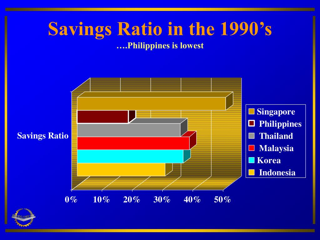 Savings Ratio in the 1990's