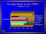 savings ratio in the 1990 s philippines is lowest