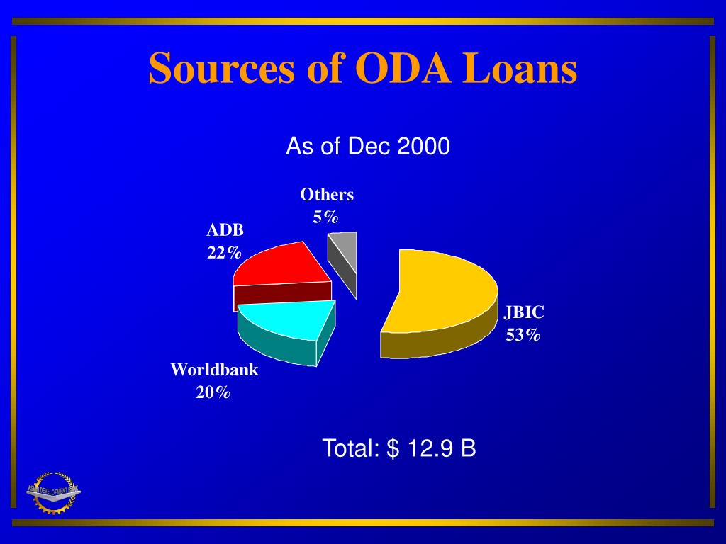 Sources of ODA Loans