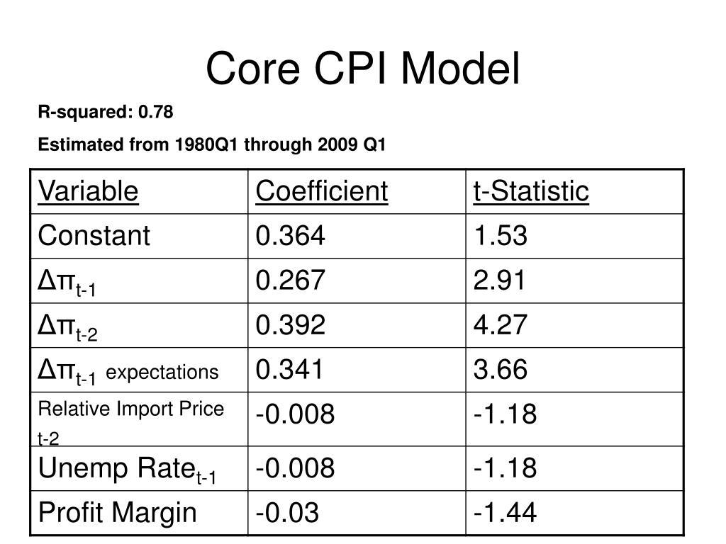 Core CPI Model