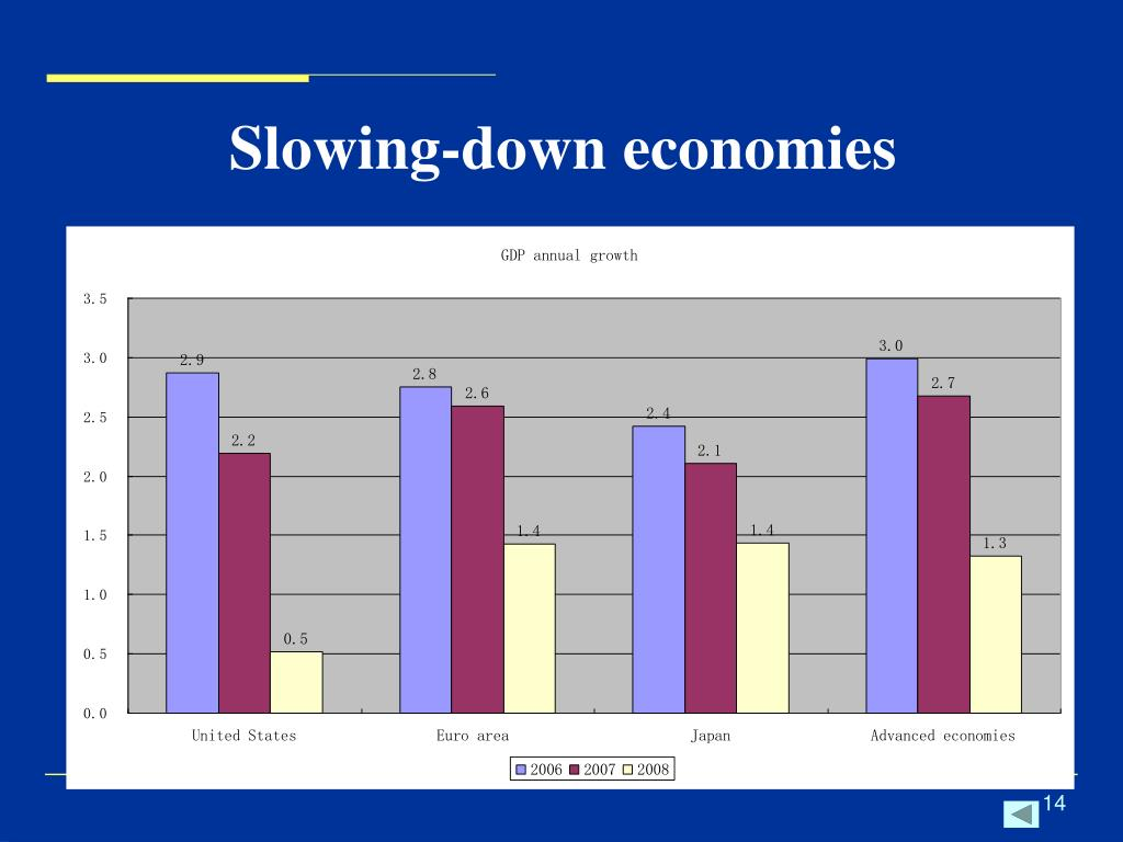 Slowing-down economies