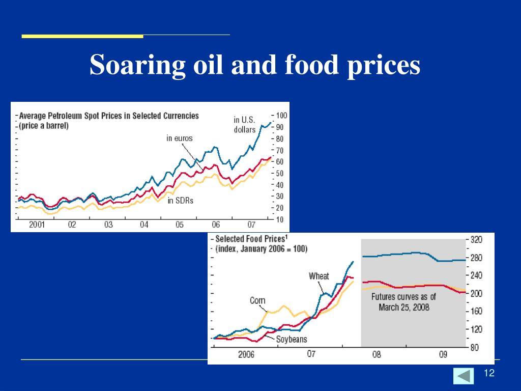 Soaring oil and food prices