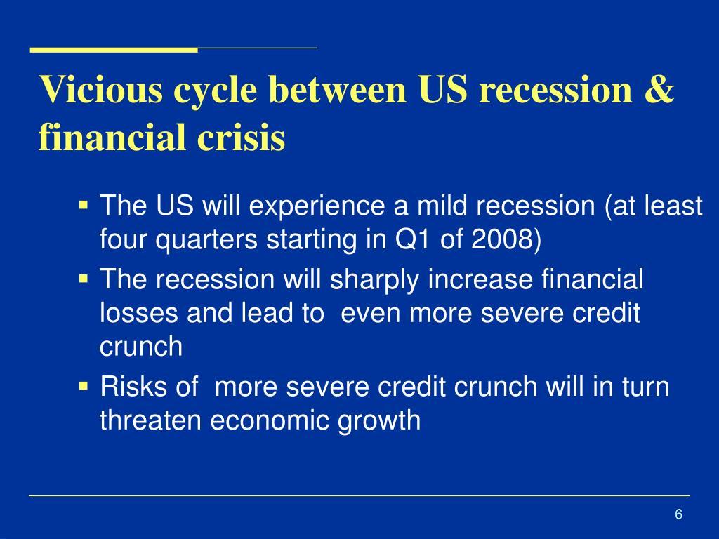 Vicious cycle between US recession & financial crisis