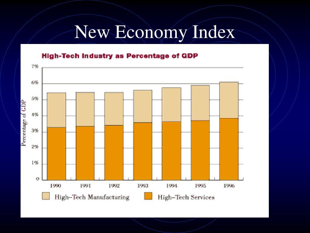 New Economy Index