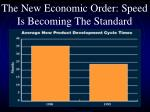 the new economic order speed is becoming the standard