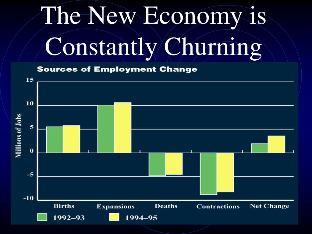 The New Economy is Constantly Churning