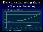 trade is an increasing share of the new economy