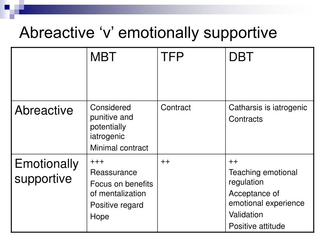 Abreactive 'v' emotionally supportive