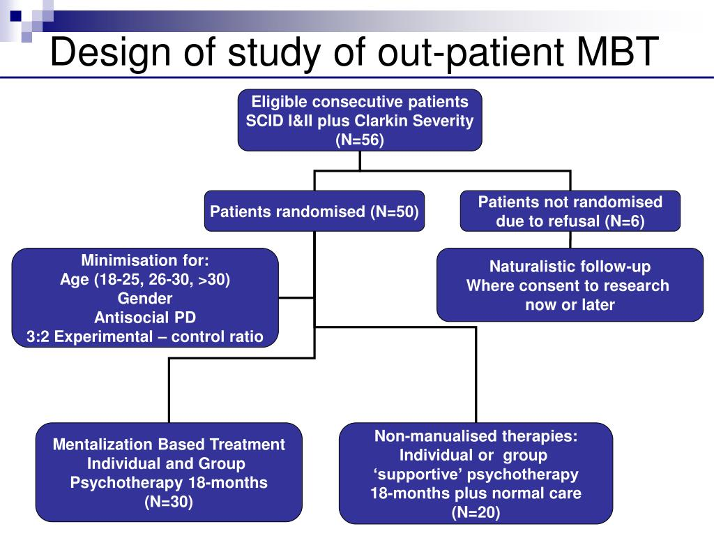 Design of study of out-patient MBT