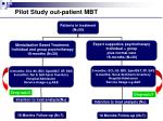 pilot study out patient mbt