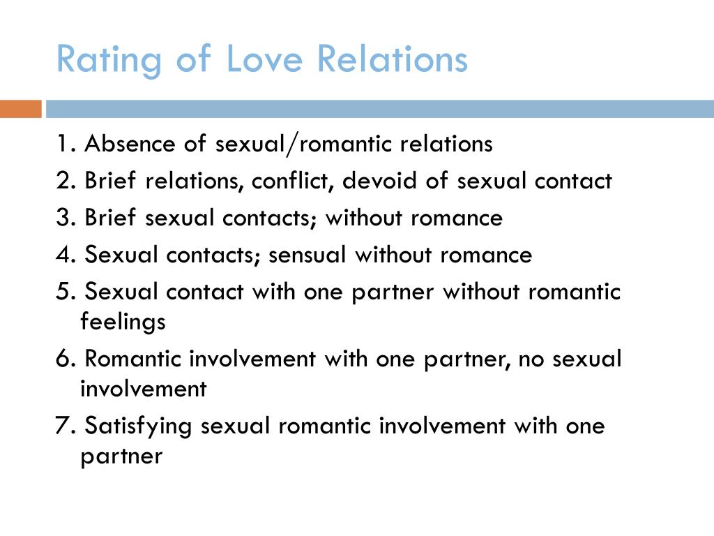 Rating of Love Relations