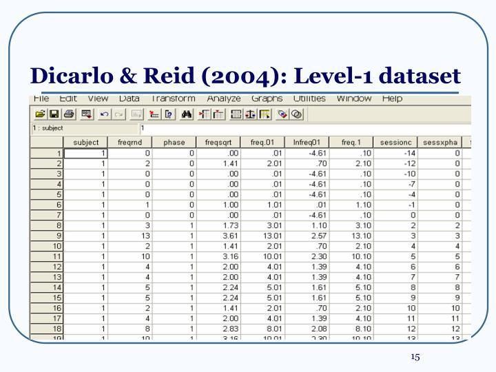 Dicarlo & Reid (2004):