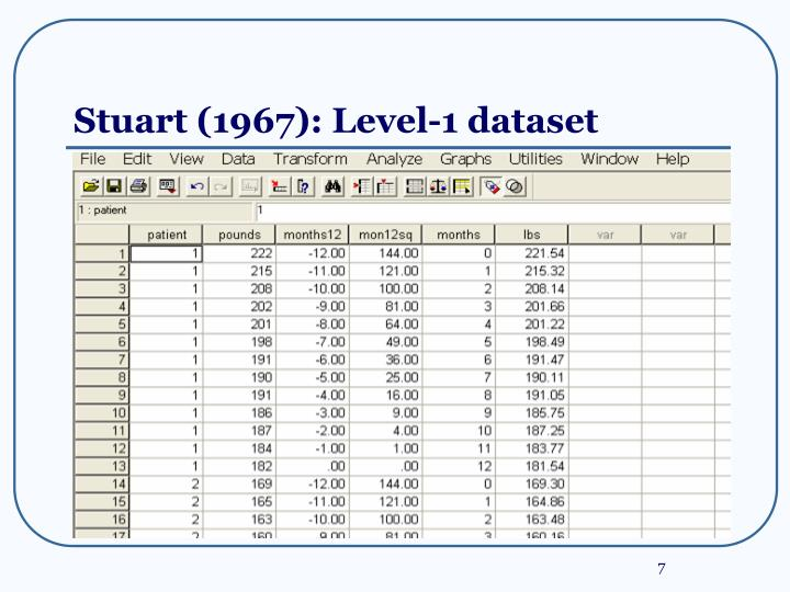 Stuart (1967): Level-1 dataset