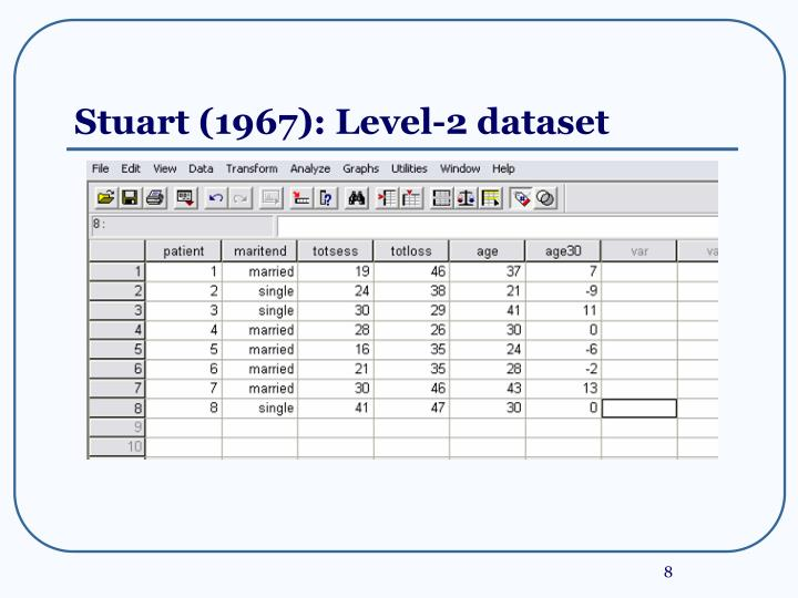 Stuart (1967): Level-2 dataset