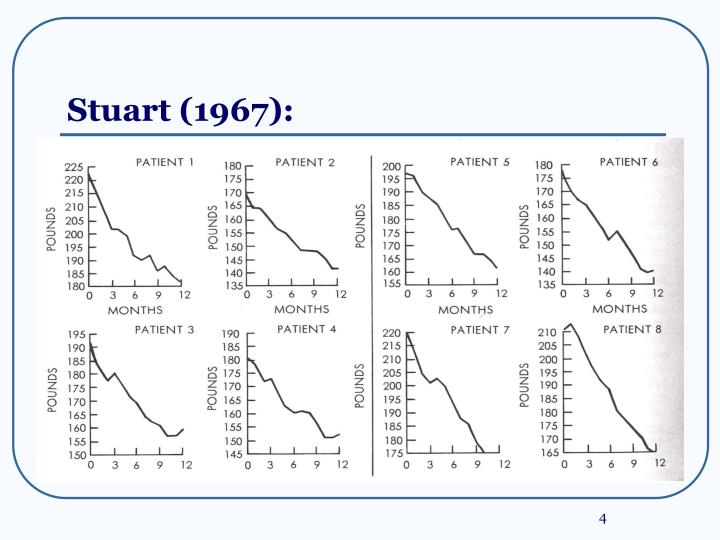 Stuart (1967):