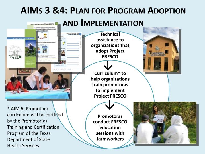 AIMs 3 &4: Plan for Program Adoption