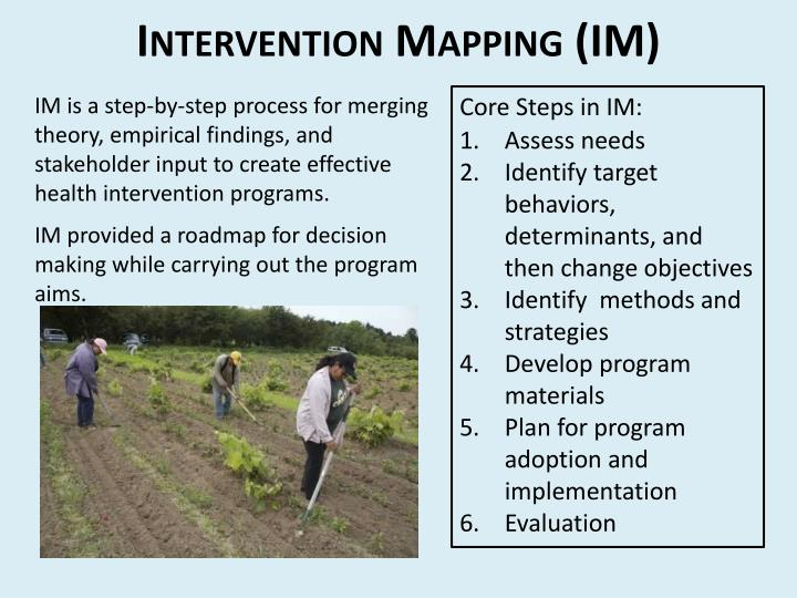Intervention Mapping (IM)