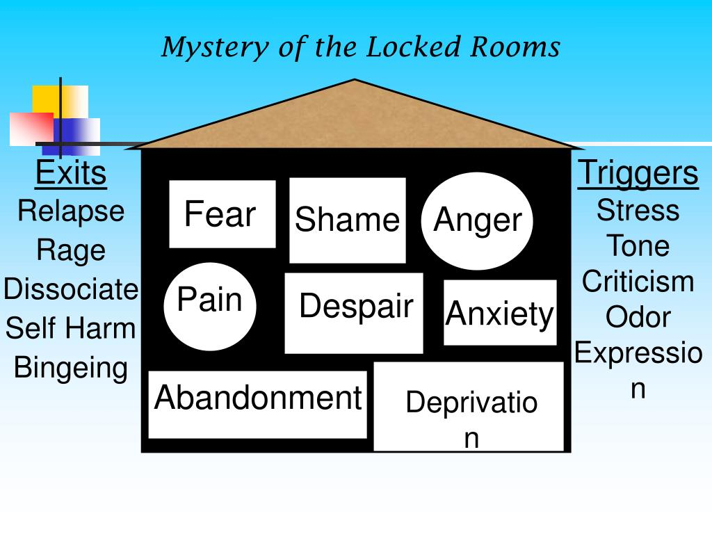 Mystery of the Locked Rooms