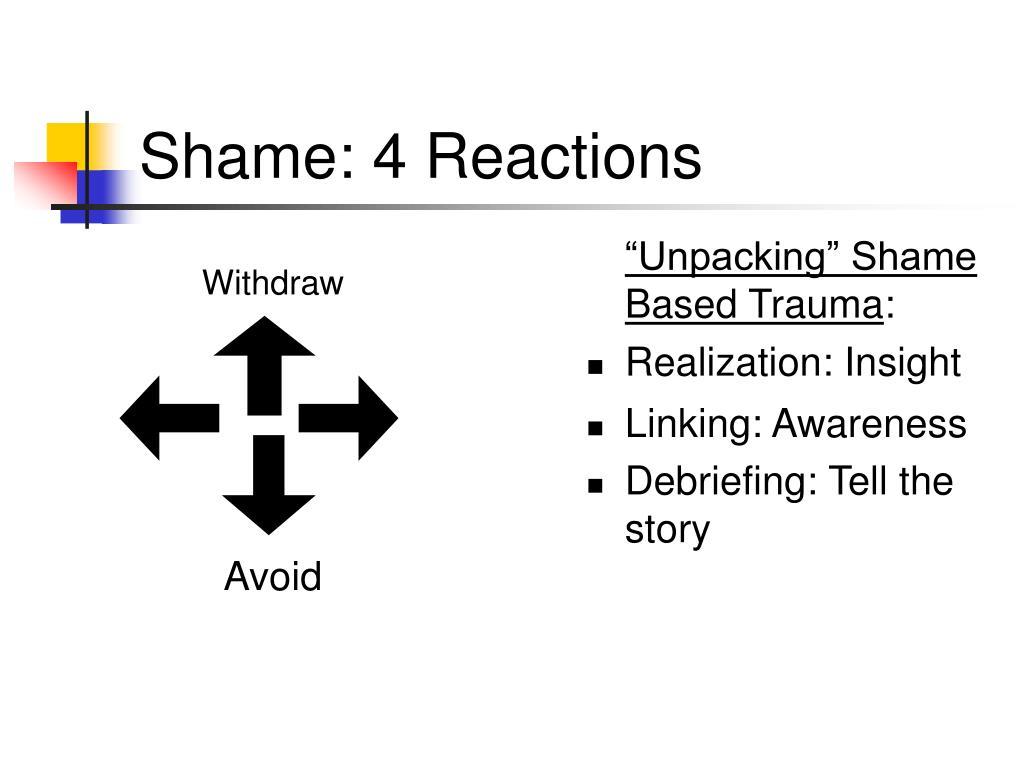 Shame: 4 Reactions