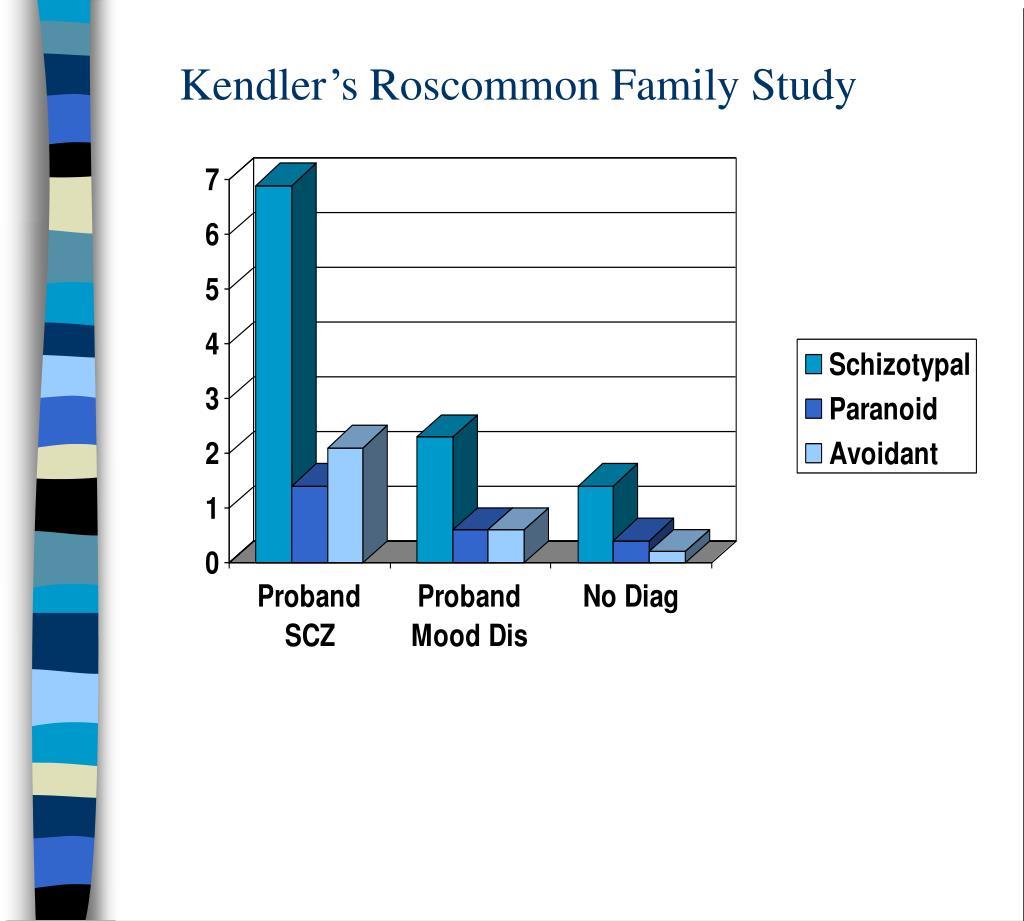 Kendler's Roscommon Family Study