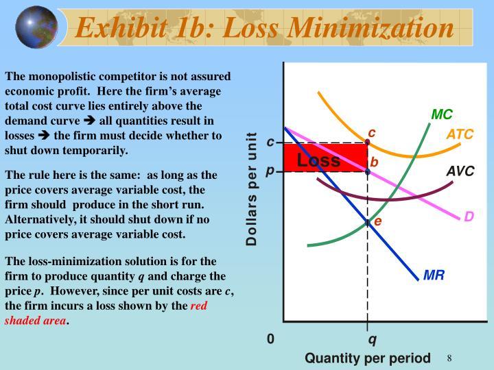 Exhibit 1b: Loss Minimization