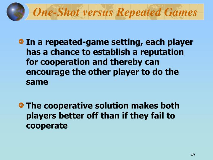 One-Shot versus Repeated Games