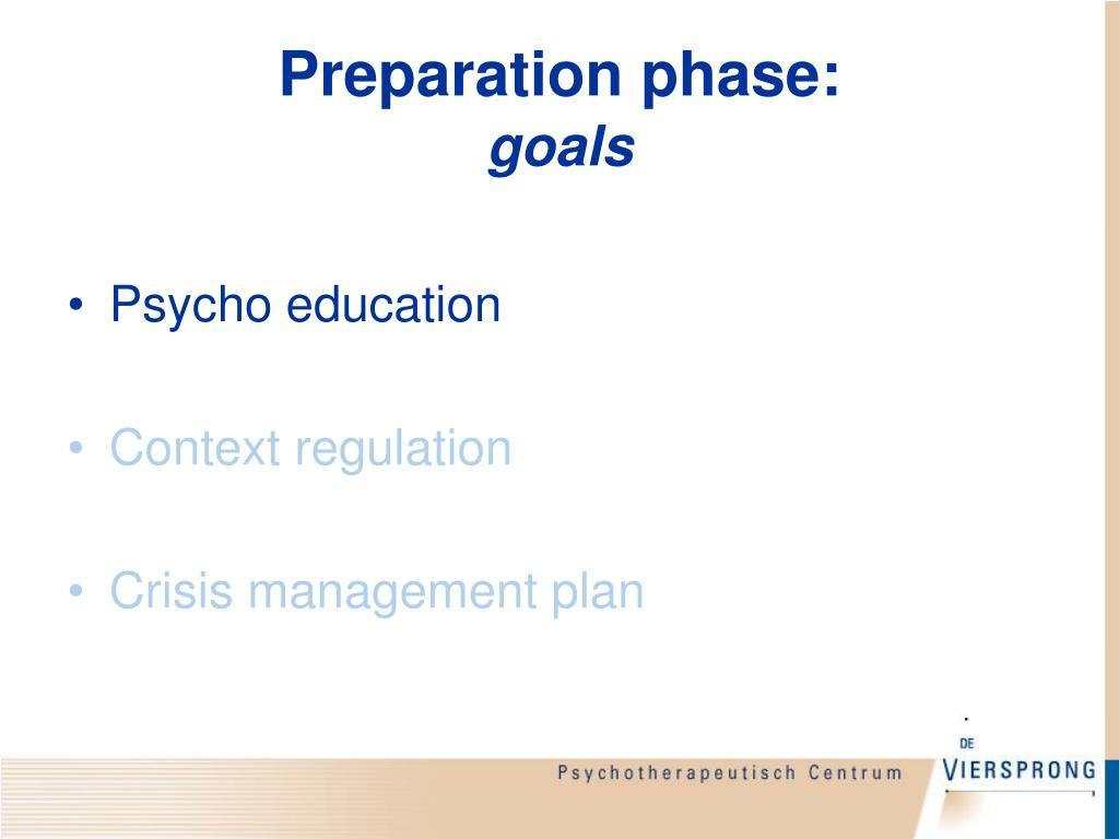 Preparation phase: