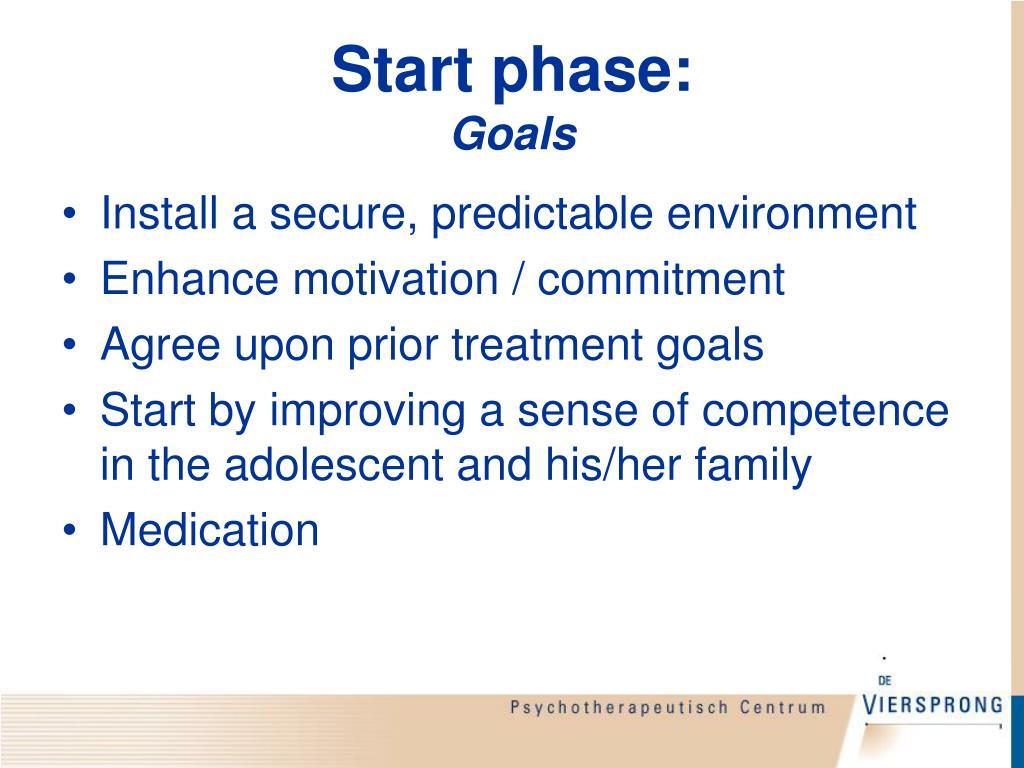 Start phase: