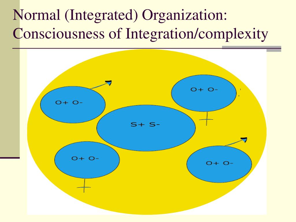 Normal (Integrated) Organization: