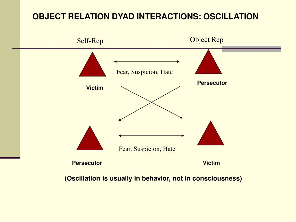 OBJECT RELATION DYAD INTERACTIONS: OSCILLATION