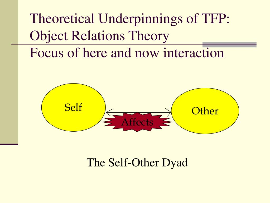 Theoretical Underpinnings of TFP: