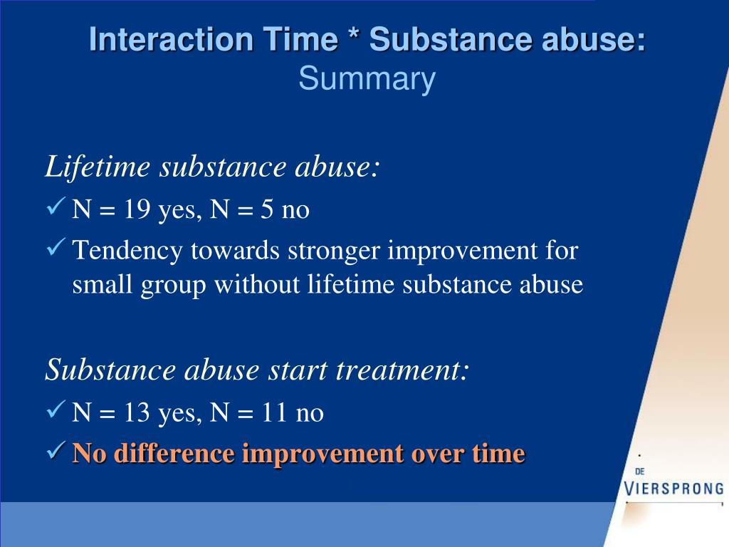 Interaction Time * Substance abuse: