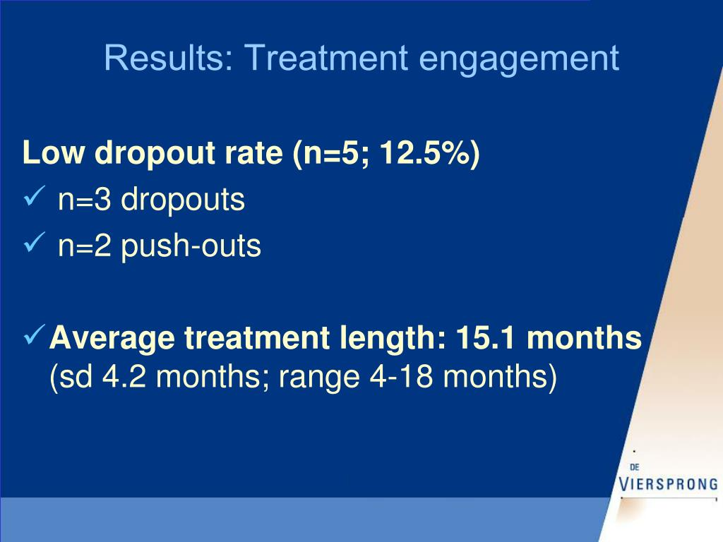 Results: Treatment engagement