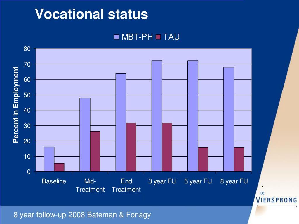 Vocational status
