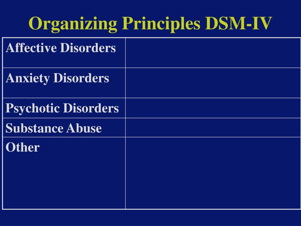 Organizing Principles DSM-IV