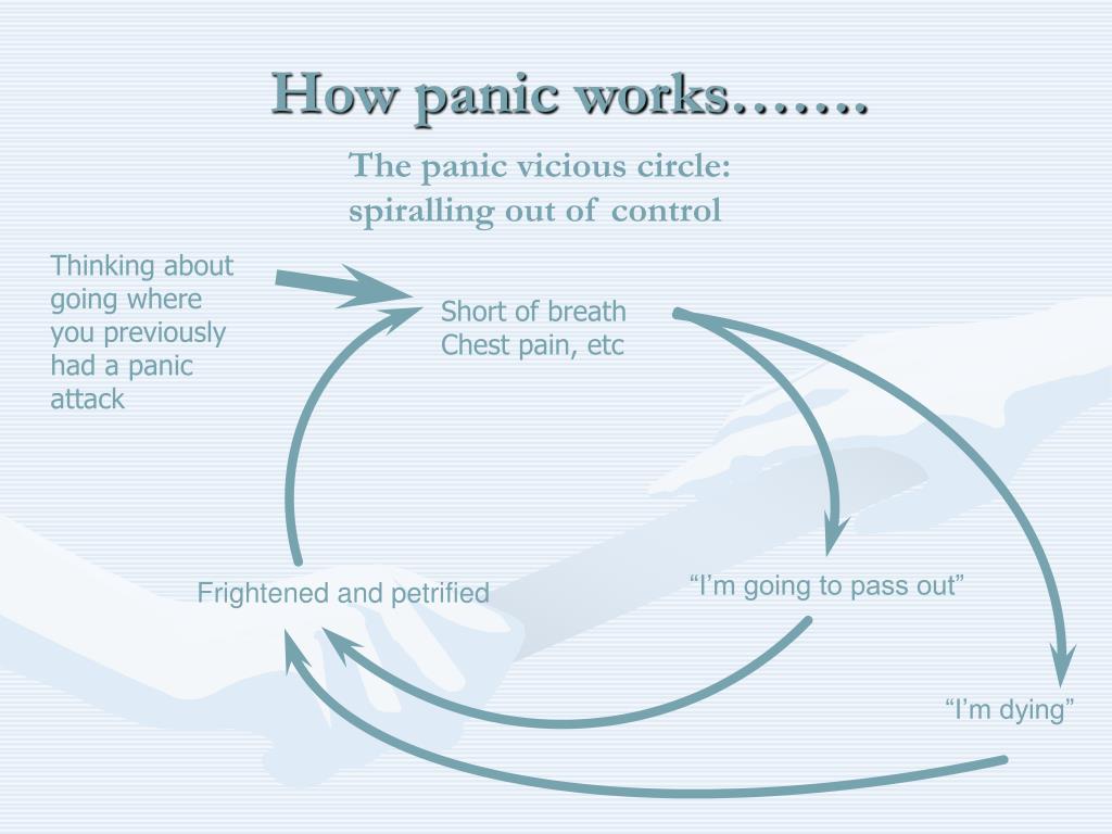 How panic works…….