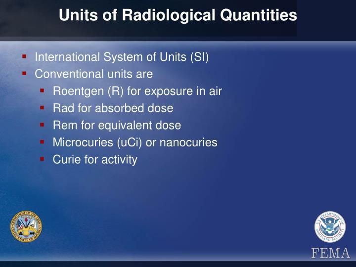 Units of Radiological Quantities